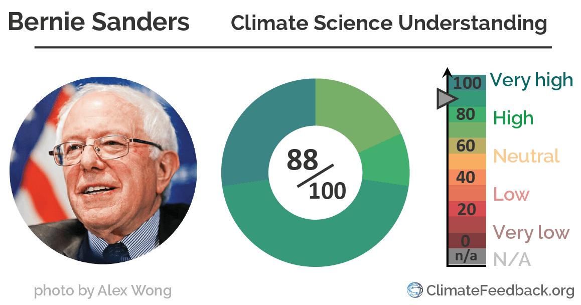 Bernie_Sanders climate_change