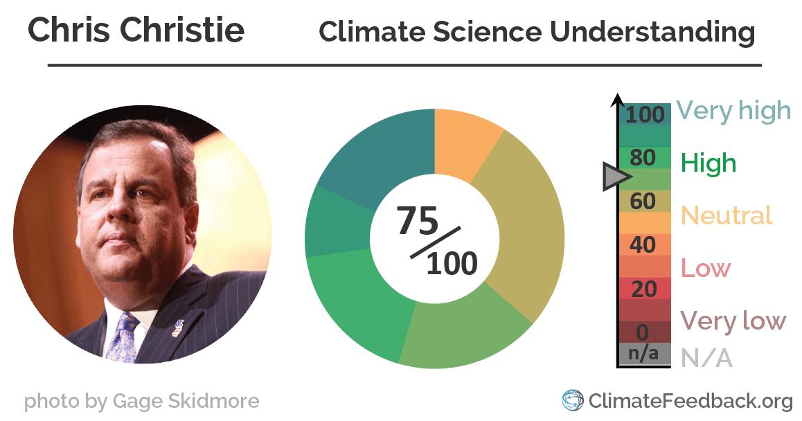 Chris_Christie climate_change