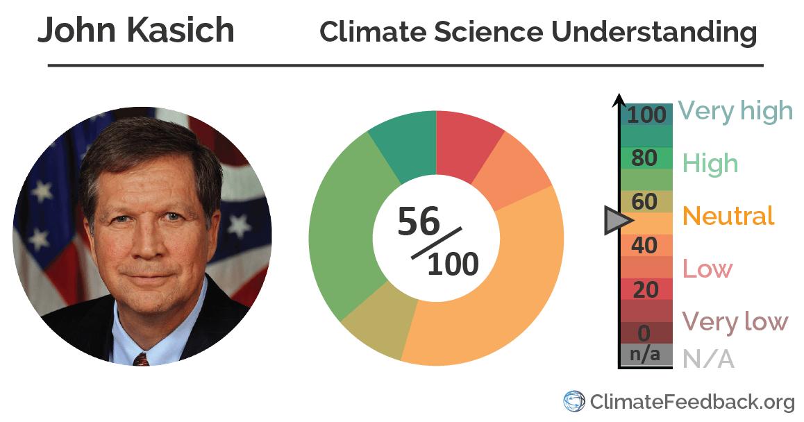 John_Kasich climate_change
