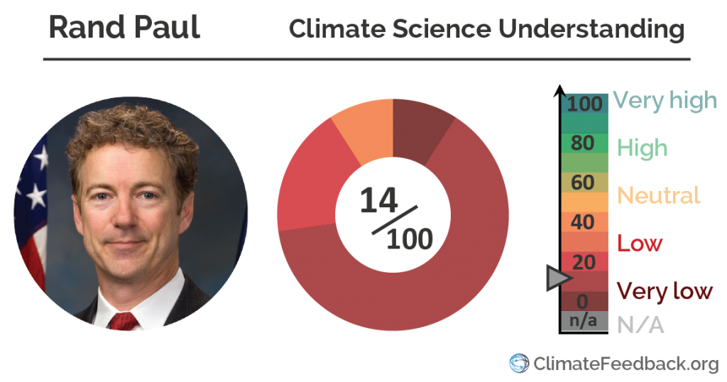 Rand_Paul_climate_change