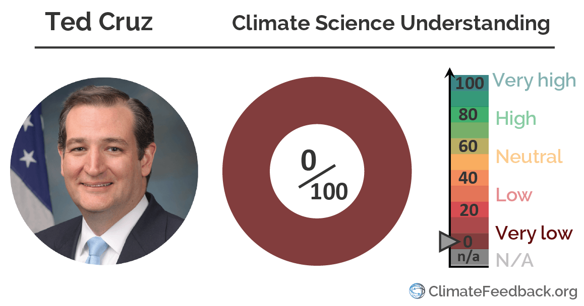 Ted Cruz climate_change