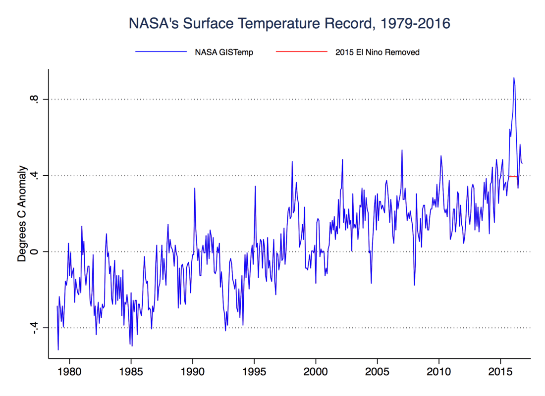 nasa surface temperatures - 978×700
