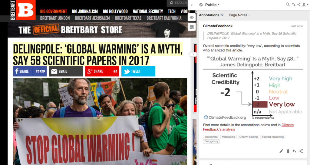 Breitbart misrepresents research from 58 scientific papers to falsely claim that they disprove human-caused global warming