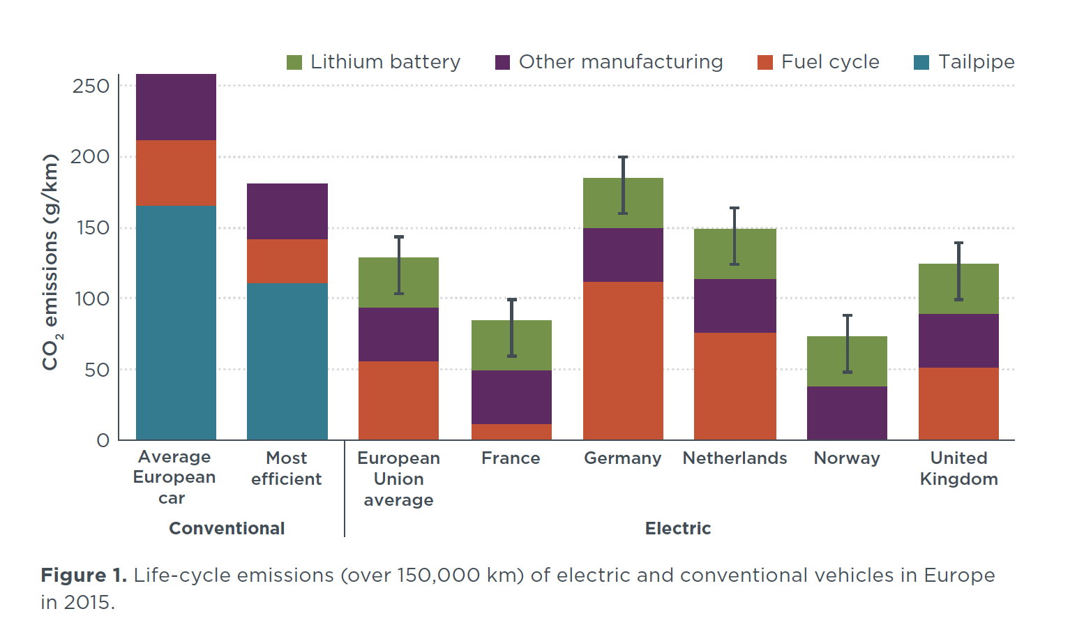 Claim That Electric Vehicles Cause More Carbon Emissions Than Diesel Misrepresents Reality Climate Feedback